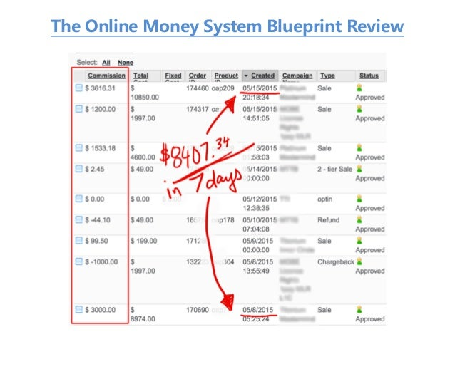 The online money system blueprint review the online money system blueprint review 1 638gcb1476602993 malvernweather Gallery