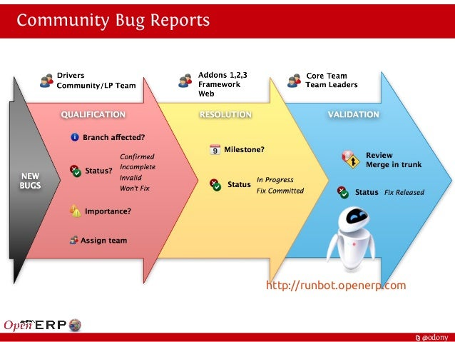 t @odony Community Bug Reports http://runbot.openerp.com