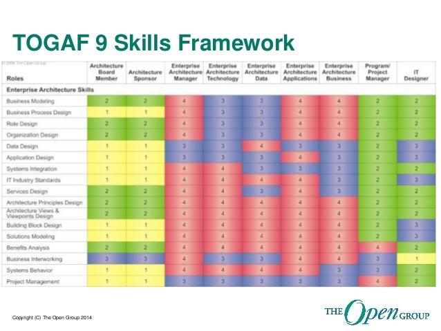 iiba competency framework v.04 pdf