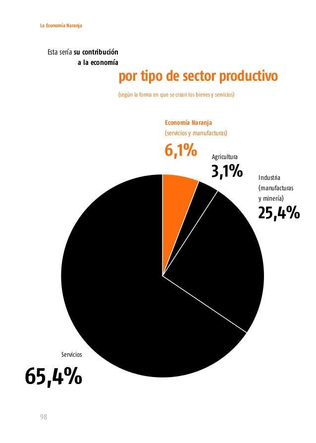Sector educación (público)Sector defensa (público) Y así se compararía Fuente: Howkins 2007 y Banco Mundial, cálculos prop...