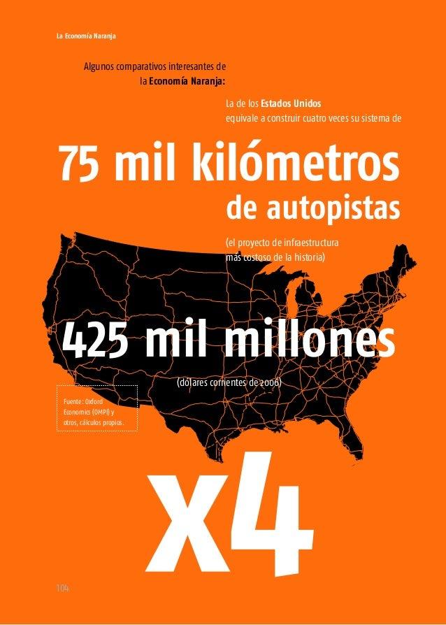La Economía Naranja 106 Contribución de la Economía Naranja a las exportaciones mundiales (miles de millones de dólares) R...