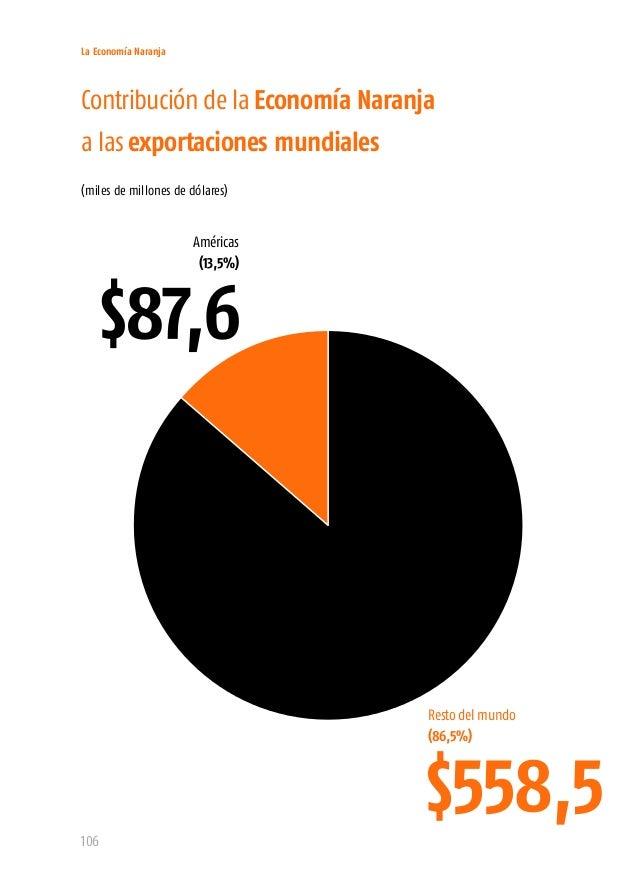 La Economía Naranja 108 El liderazgo chino en el comercio de la Economía Naranja se ha incrementado a la par de su crecimi...
