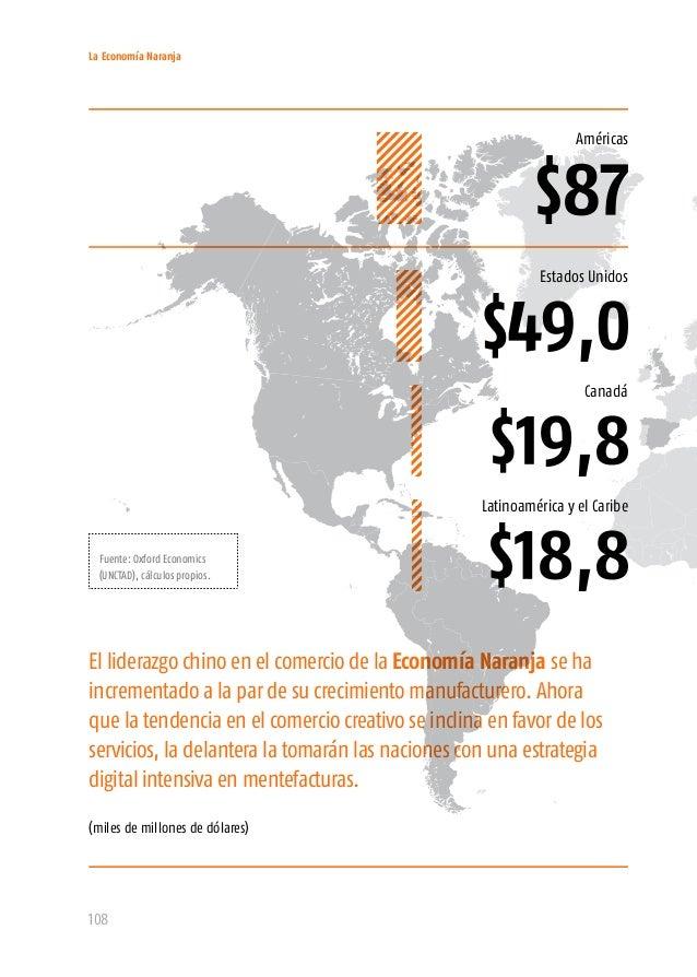 las exportaciones de cobre de Chile Algunas comparaciones interesantes Fuente: Oxford Economics (UNCTAD), cálculos propios...