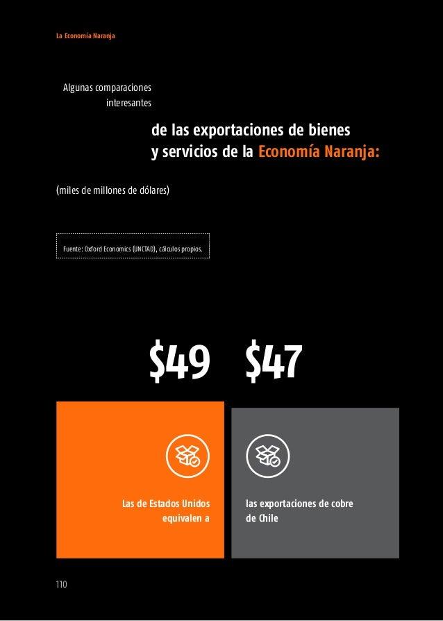 La Economía Naranja 112 Contribución de la Economía Naranja al empleo mundial (millones de trabajadores) Fuente: Oxford Ec...
