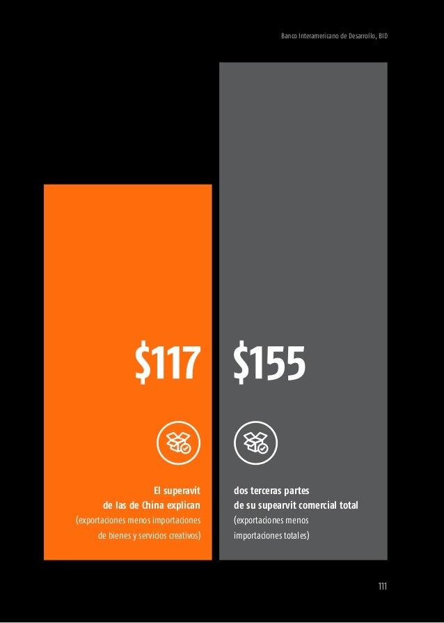 Banco Interamericano de Desarrollo, BID 113 Fuerza laboral de Estados Unidos Fuerza laboral de la Economía Naranja del mun...