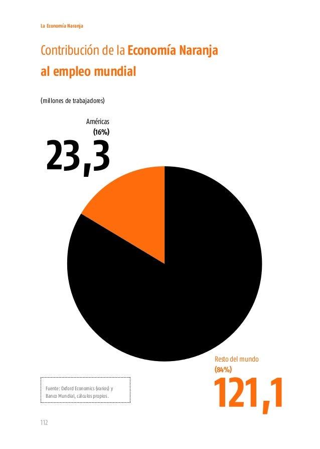 La Economía Naranja 114 Los trabajadores creativos de los Estados Unidos son 14 veces más producivos que sus pares de la C...