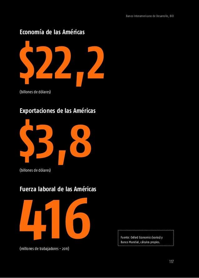 rentas petroleras mundialesEconomía Naranja Banco Interamericano de Desarrollo, BID 119