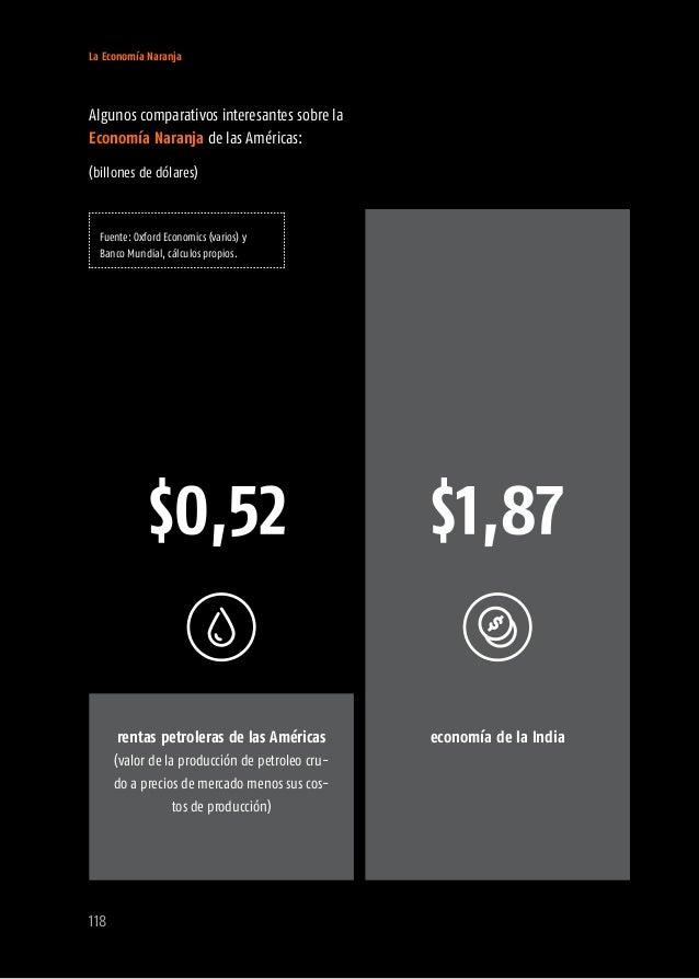 La economía de Perú y la fuerza laboral de El Salvador, Guatemala y Honduras combinadas y las exportaciones de Panamá Si l...