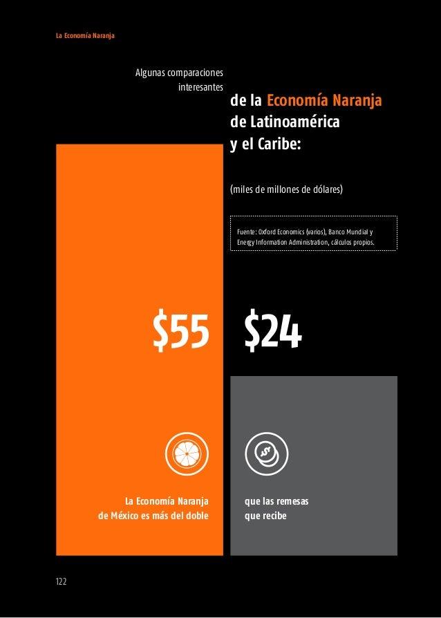La Economía Naranja 124 Contribución de la Economía Naranja a Latinoamérica y el Caribe Exportaciones (millones de dólares...