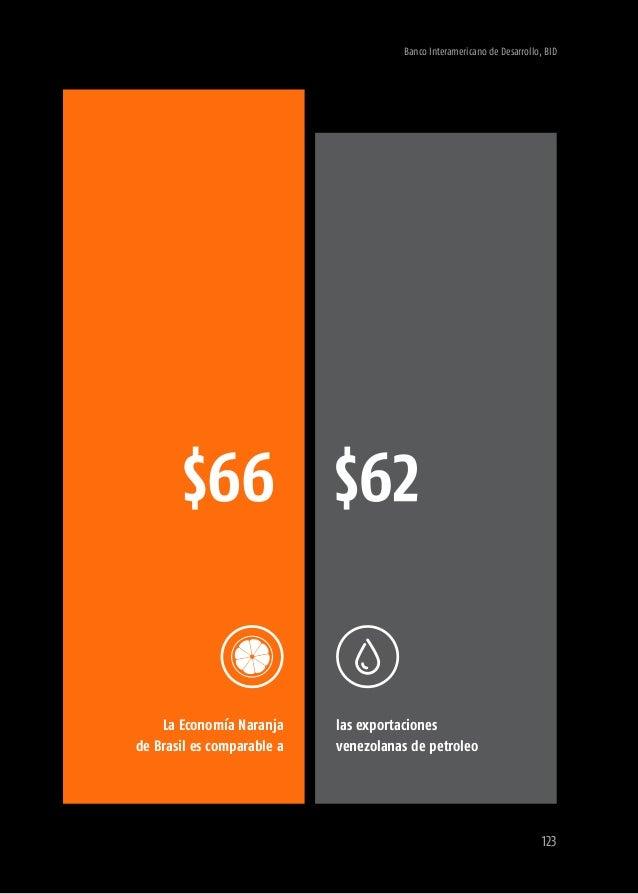 Banco Interamericano de Desarrollo, BID 125 El déficit comecial de la Economía Naranja de Latinoamérica y el Caribe es eno...