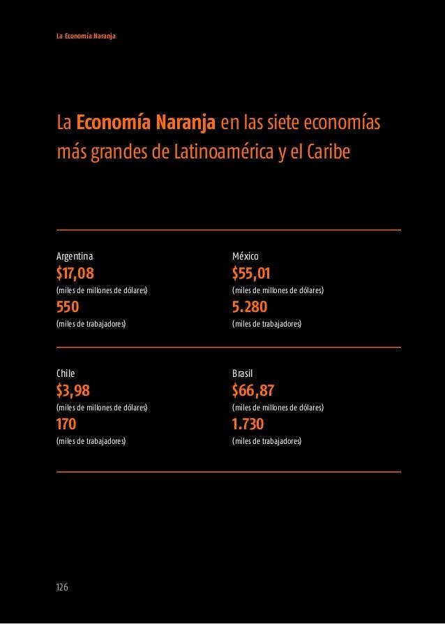 Exportaciones Importaciones Balanza comercial Balanza de pagos (millones de dólares) Fuente: Oxford Economics (UNCTAD), cá...