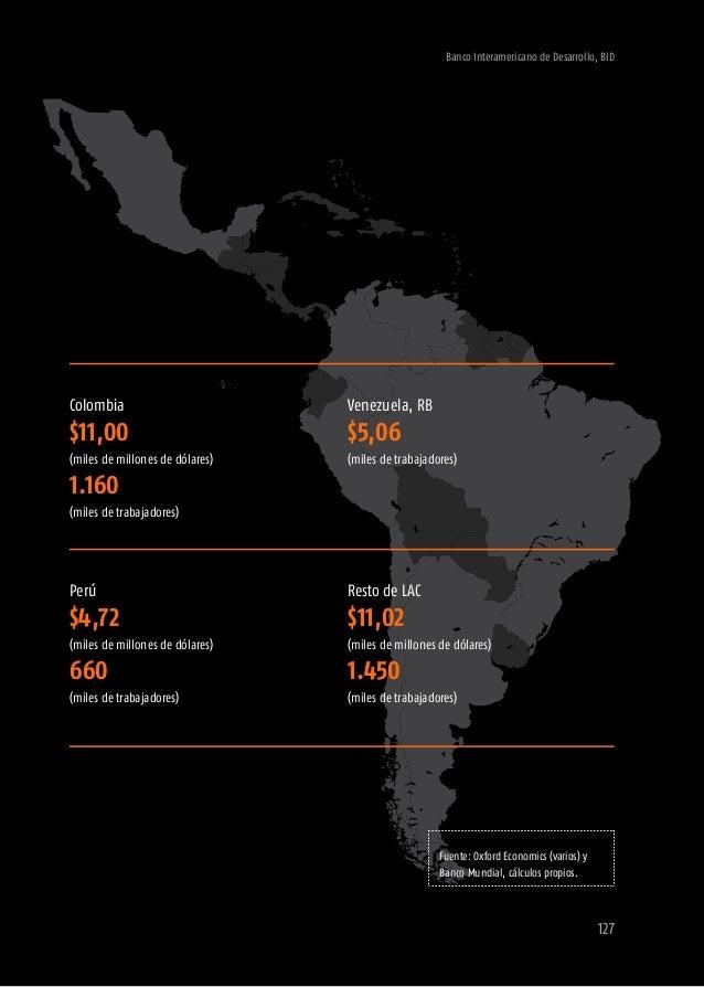 Brasil México Argentina Colombia Chile Perú Venezuela, RB Resto de Latinoamérica y el Caribe Todo Latinoamérica y el Carib...