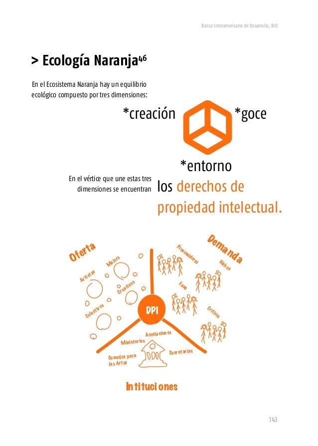 Banco Interamericano de Desarrollo, BID 145 Destrucción Creativa. Concepto del sociólogo Werner Sombart, popu- larizado en...