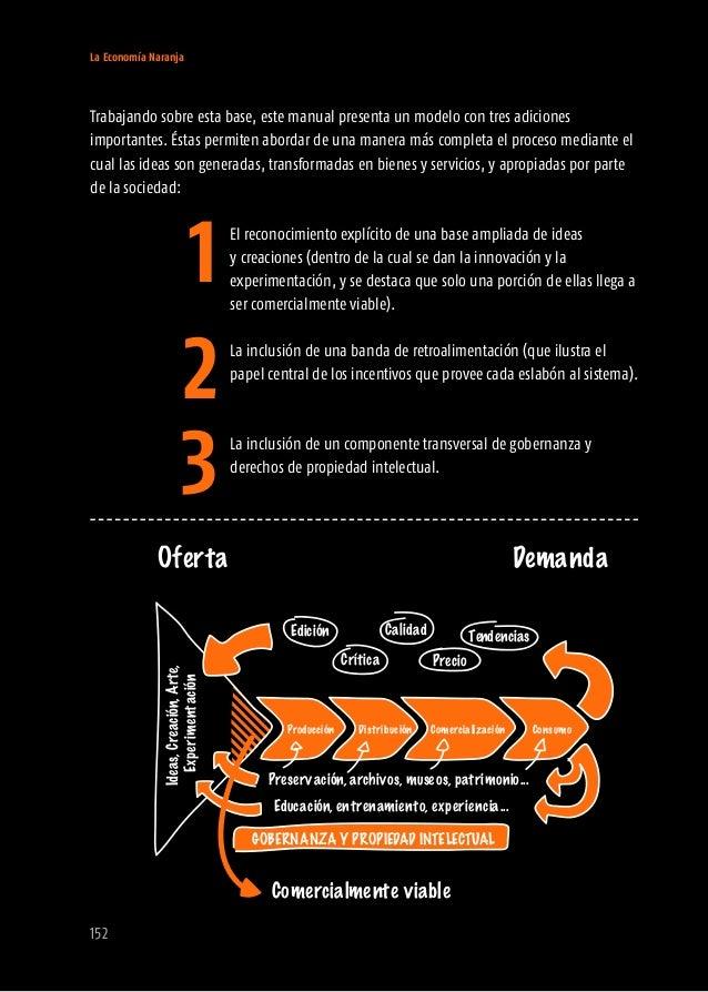 La Economía Naranja 154 A finales de los años ochenta, Alrededor de este concepto se han de- sarrollado programas que arti...