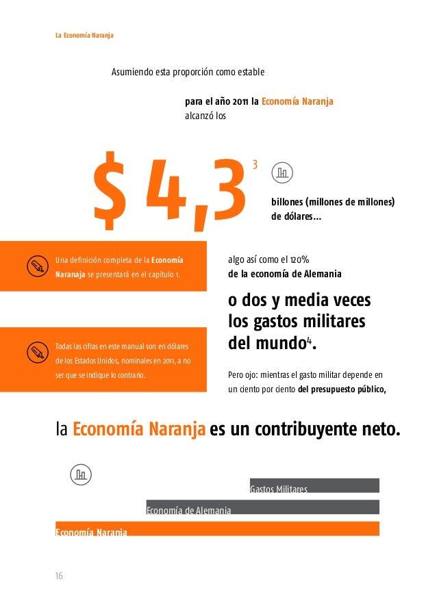 La Economía Naranja 18 Las exportaciones de bienes y servicios creativos en 2011 alcanzaron los Si las insertáramos en la ...