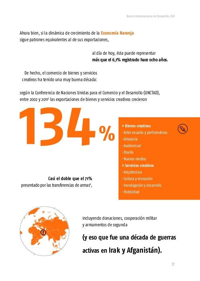 Banco Interamericano de Desarrollo, BID 19 las exportaciones de bienes y servicios creativos apenas se contrajeron un 12% ...
