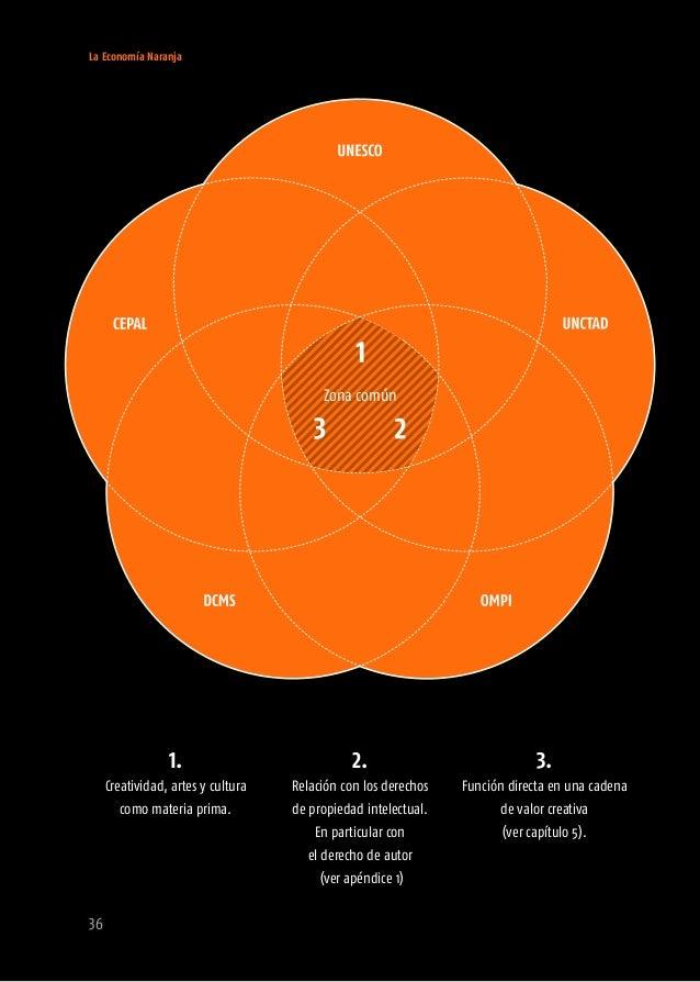 La Economía Naranja 38 Es por esto que se debe llegar a un acuerdo (siempre y cuando sean sensatas). Tratar de plasmar un ...