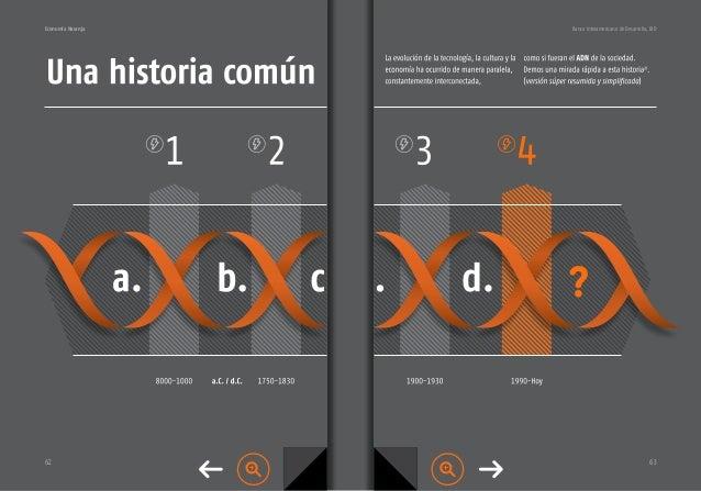 La Economía Naranja 64 Las oportunidades de la Economía Naranja se nos presentan de manera similar a una revolución anteri...