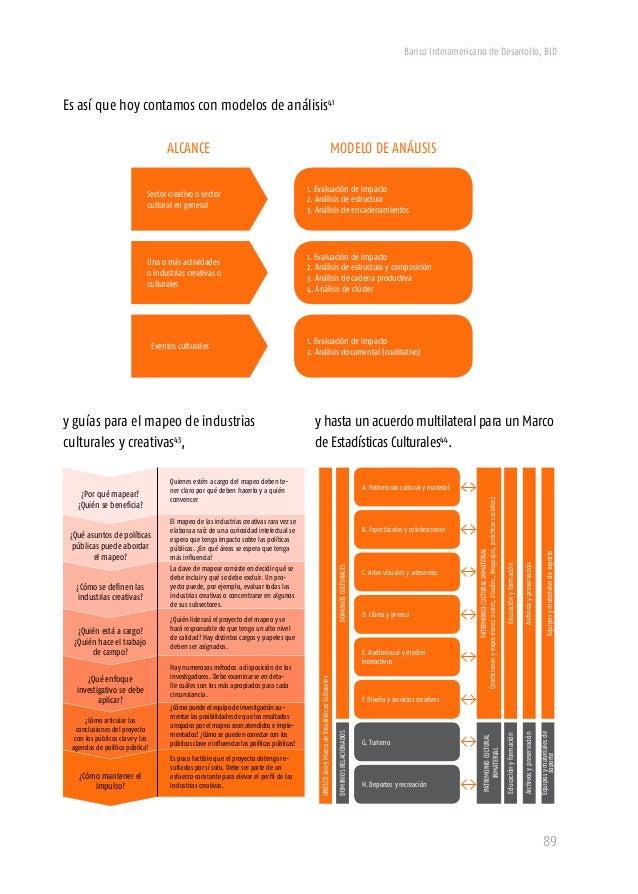 Banco Interamericano de Desarrollo, BID 91 A. Mapeo: es el primer paso obligatorio en cualquier ejercicio serio para compr...
