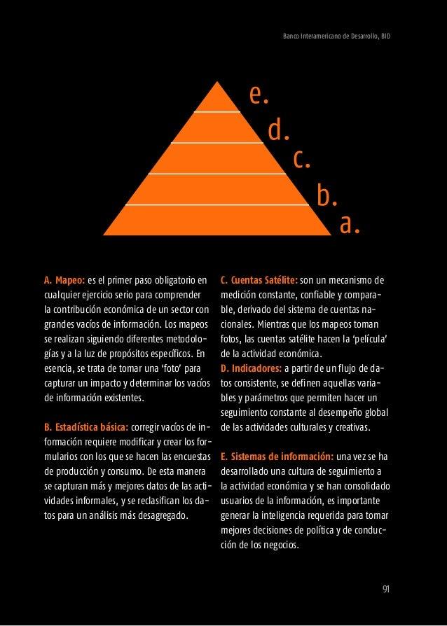 Banco Interamericano de Desarrollo, BID 93 4. ¿A cómo la naranja? Conciertos masivos presentaciones espontáneas de capoeir...