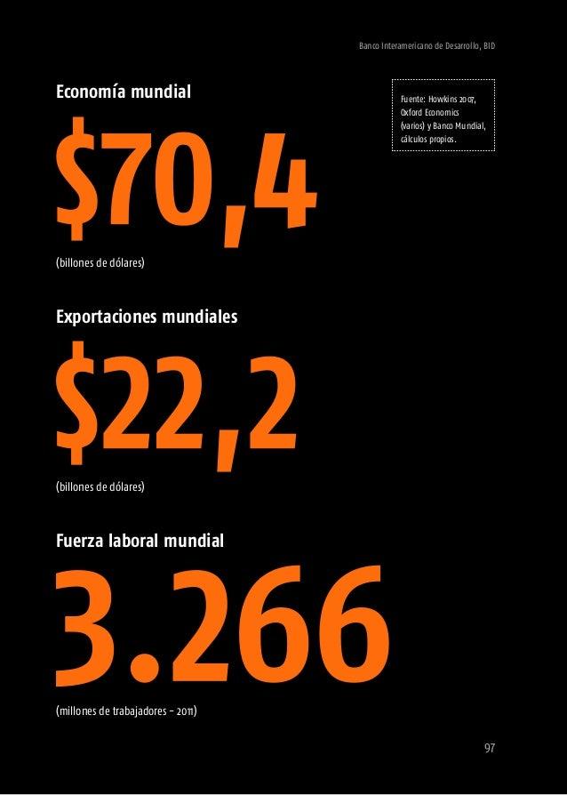 Banco Interamericano de Desarrollo, BID 99 (según la forma en que se consumen) por tipo de uso final Otros gastos públicos...