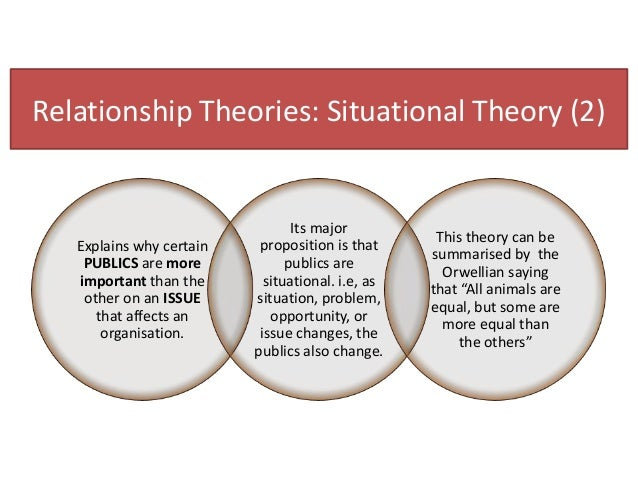 pr theory Public relations is all about building and maintaining relationships between an   grunig's situational theory (grunig & hunt, 1984) asserts that.