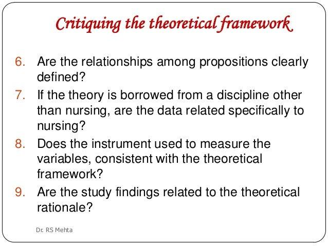 "borrowed theories used in nursing 2018-6-7 (""borrowed theories guiding practice coursework  nursing/696849-borrowed-theories-guiding-practice (borrowed theories guiding practice coursework example."