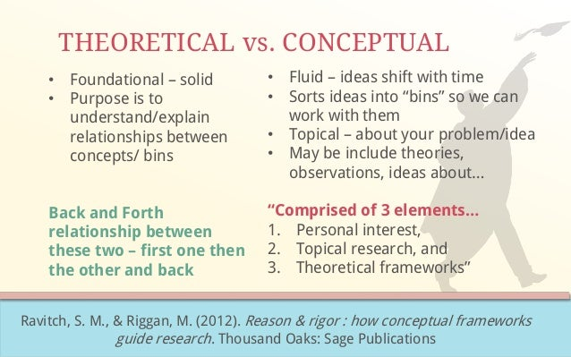 Conceptual Vs Theoretical Framework?