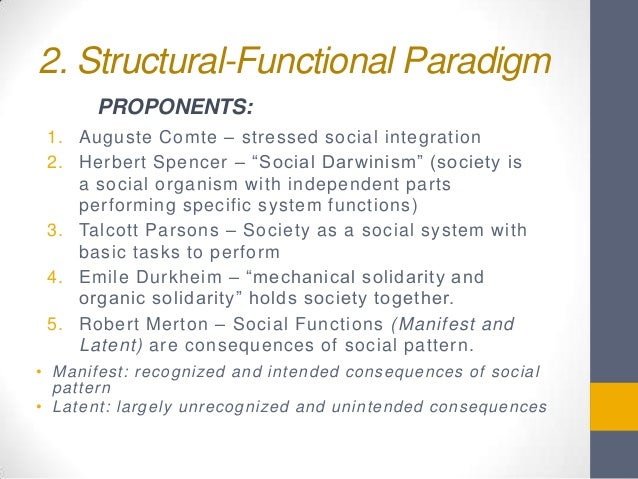 SOCIOLOGY Theoretical Paradigms Unique Unrecognized And Unintended Consequences Of A Social Pattern Are Called