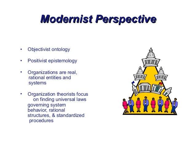 symbolic interpretive perspective