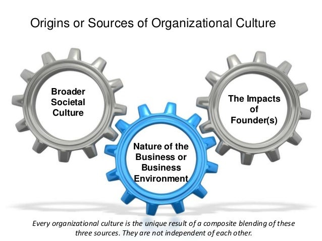 organizational culture and societal culture Studies of organizational culture are almost always based on two assumptions  the promise and problems of organizational culture  culture as social control:.