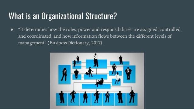 assignment 2 organizational structure Mgt 521 week 4 assignment organizational structure presentationpptx description reviews (2) organizational structure presentation the organization you work for currently has a traditional structure - divisional structure.