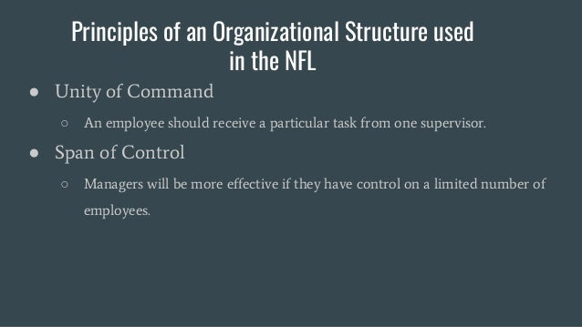 the nfl the blueprint of organizational Study focused on the national football league (nfl) organizational objectives  usually are objective or subjective statemen of organizational intent.
