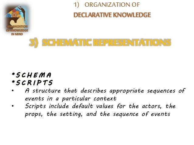 schematic knowledge  zen diagram, schematic