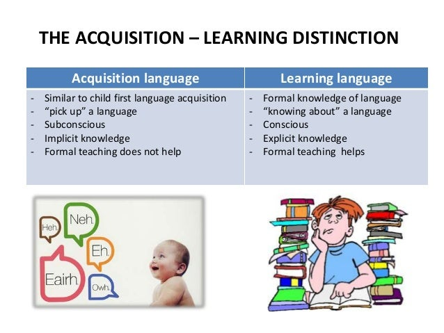 Acquisition And Learning Language Hypothesis Cb Krashens