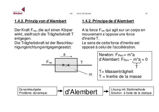 Prinzip Von DAlembert