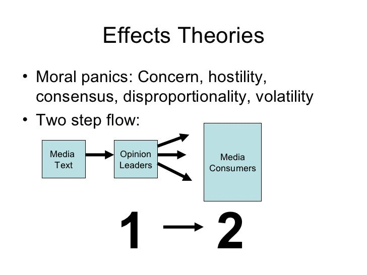 Two Step Flow Theory