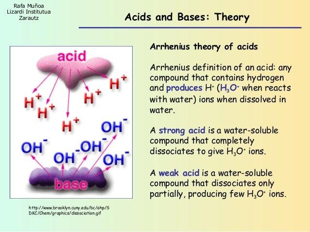 Rafa Muñoa Lizardi Institutua Zarautz Acids and Bases: Theory Arrhenius theory of acids Arrhenius definition of an acid: a...