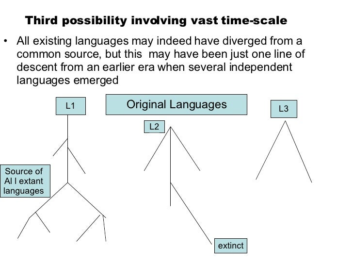 Third possibility involving vast time-scale <ul><li>All existing languages may indeed have diverged from a common source, ...