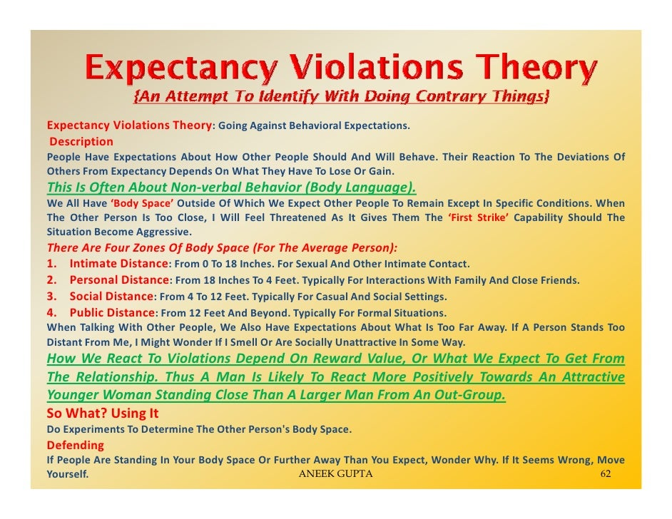 expectancy violation theory intimate in 5 posts published by francislyn during december 2008  media richness theory and the lack of social context  relationships that are more intimate than romances.