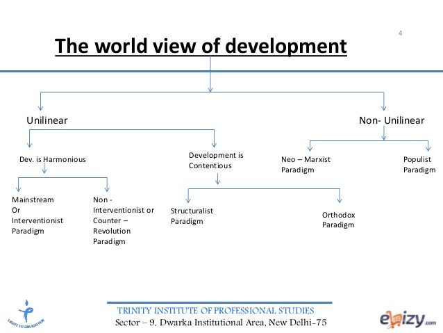 """development and paradigms Evolution of development paradigms from the viewpoint of development  economist 2 economic development in """"development"""" 3 poverty-growth- inequality."""