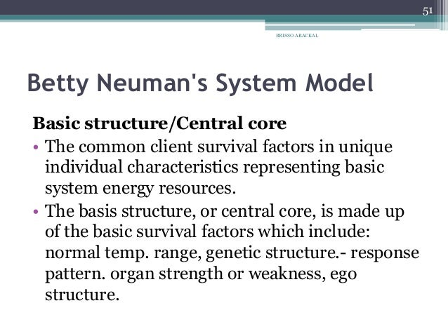 weakness and strenght of betty neuman theory 33 greatest nursing models & theories to practice by systems model by betty neuman 33 greatest nursing models & theories to practice by (part 1.