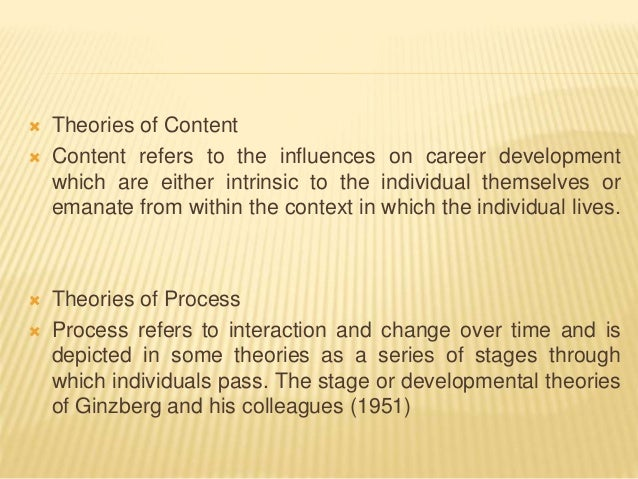 implications career counseling based on hollands theory John holland's model of vocational choice has been used for both individual and  group career counselling, in a variety of social and cultural contexts  the validity  of holland's claims with respect to the efficacy of his theory in the prediction of.
