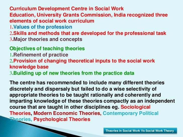 task centred practice social work theory In this course, students will explore contemporary social work theory within the context of its applicability and relevance to social work practice the focus is on an in-depth.