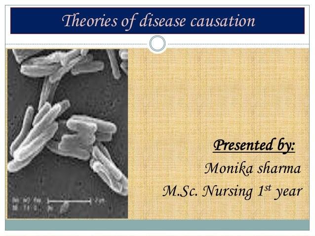 Theories of disease causation                      Presented by:                     Monika sharma               M.Sc. Nur...