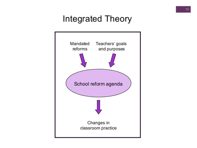 education change theories An essential characteristic of advanced practice nurses is the use of theory in practice clinical nurse specialists apply theory in providing or directing patient care, in their work as consultants to staff nurses, and as leaders influencing and facilitating system change.