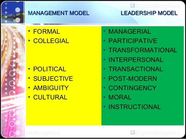 Theories of Educational Management Slide 2