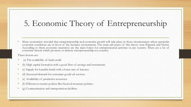 as an entrepreneur the theory must Advice, insight, profiles and guides for established and aspiring entrepreneurs worldwide home of entrepreneur magazine.