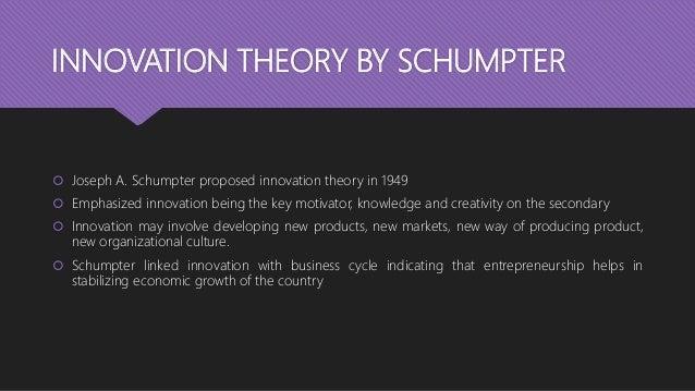 Theories of entrepreneurship Slide 3