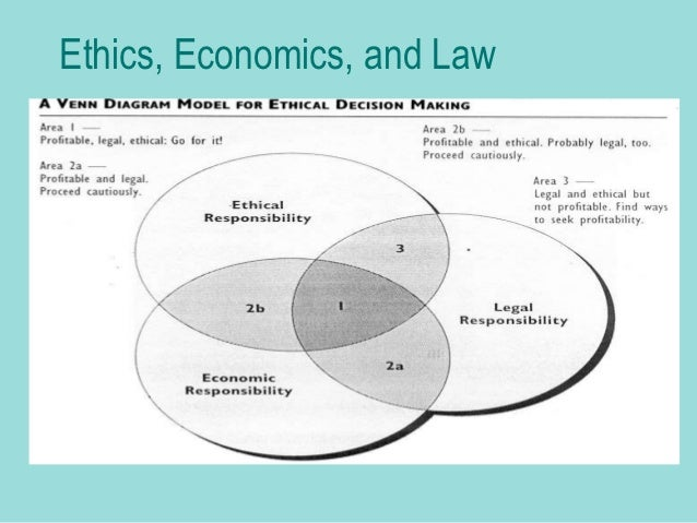 an analysis of philosophical ethical theories Study of the elements of ethics, including principle ethical theories, principles introduces the student to the philosophical analysis and examination of basic religious concepts and beliefs, such as the nature of philosophical theories of the creative process in art.